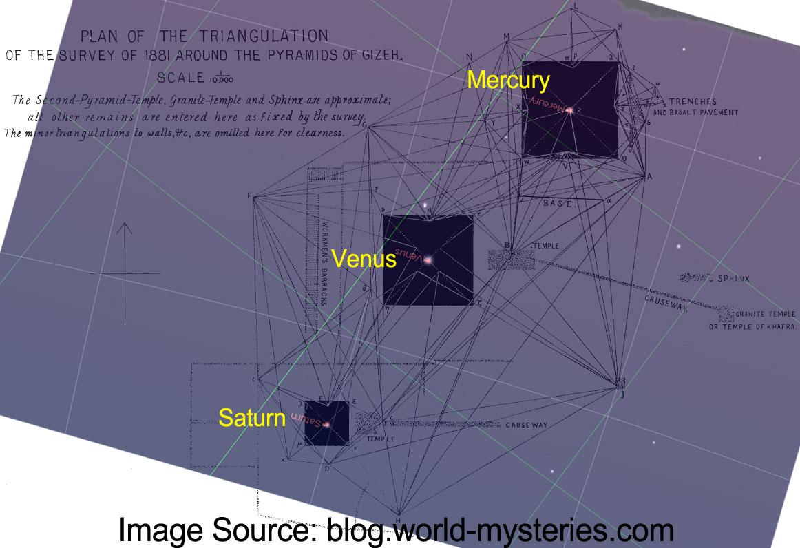 planets match pyramids of giza - photo #6