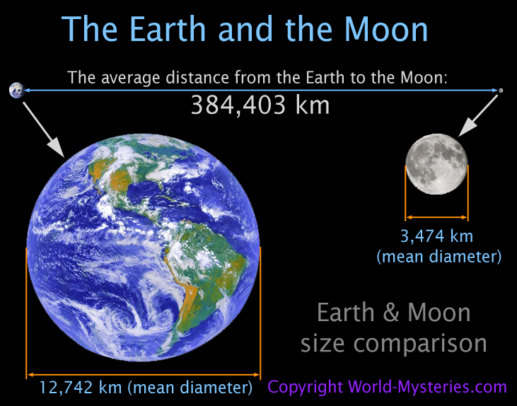 Ancient Metrology - Numbers Don't Lie - World Mysteries Blog