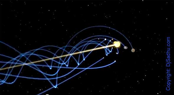 solar system moving - photo #31