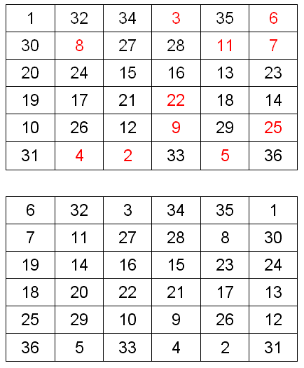 Numbers Magick - World Mysteries Blog