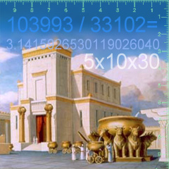 Post image for Solomon's Mystical Sea – for Numerology and Gematria Nuts