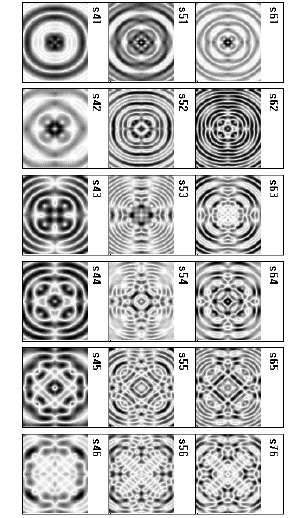Cymatics - World Mysteries Blog
