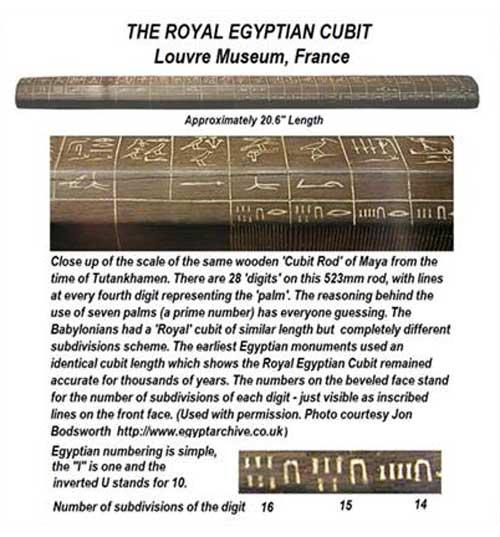 dk_royalegyptiancubit1