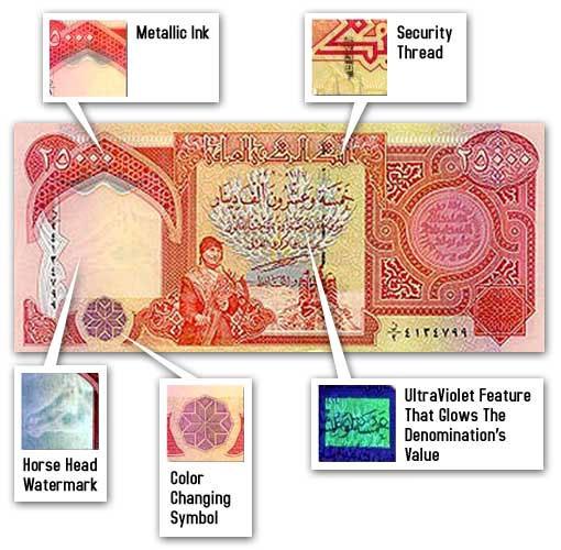 Iraqi Dinar Scam Or Send World