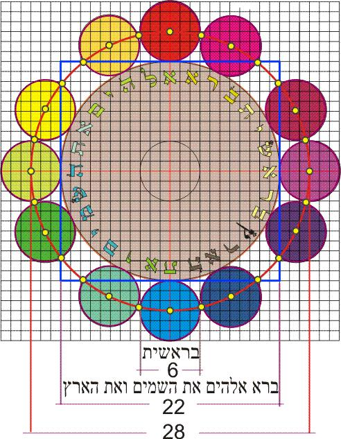 1-C: The NEW JERUSALEM DIAGRAM in the First Verse of GENESIS - Book of Genesis - Jerusalem - Bible - Bible study