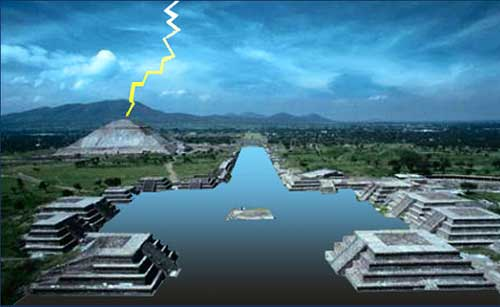 Teotihuacan – City of GOD or GODS?