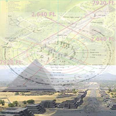 Post image for Sites of Antiquity and the New Jerusalem