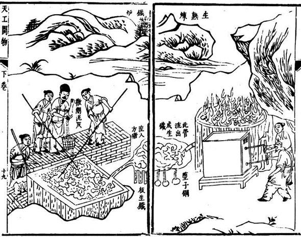 ancient china essays