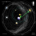 Planetary Alignment on Dec 3, 2012 Confirmed