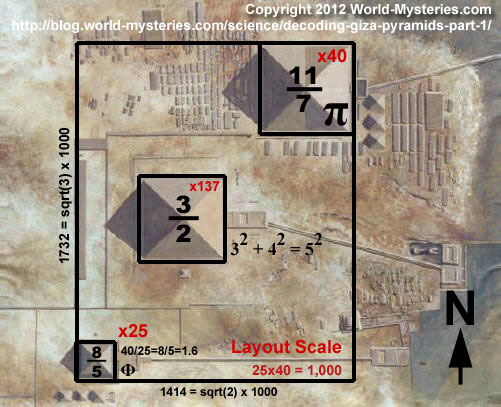 Resultado de imagen para PYRAMID 7 11