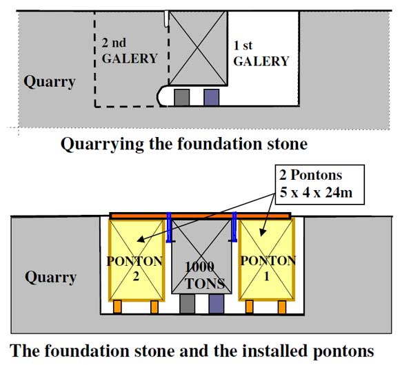 foundationstone1