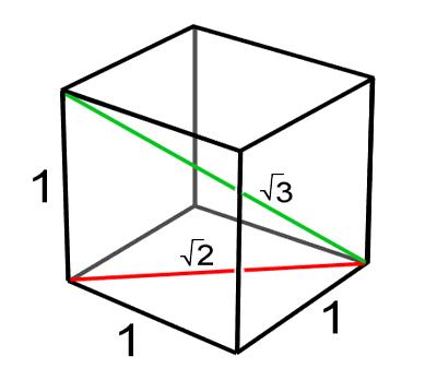 sqrt2_sqrt3