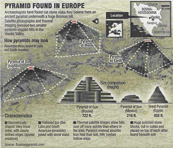 BM_APyramids_1