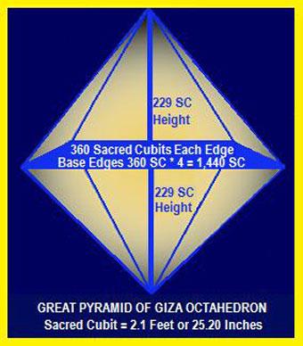 DK_GP_octahedron