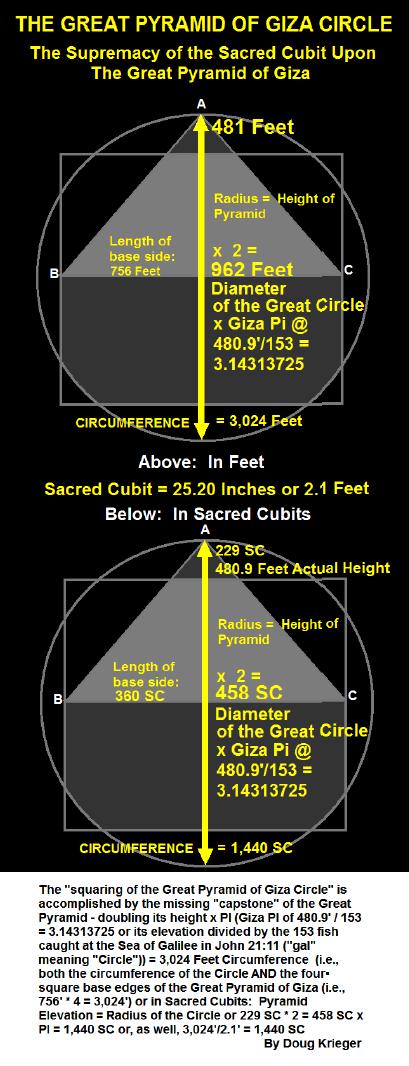 DK_GP_sacred_cubit1