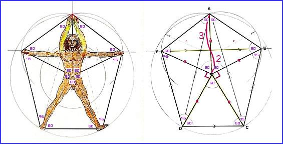 DaVinci_2520geometry