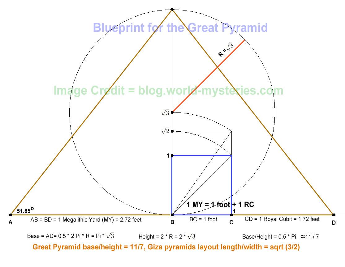 GP_Blueprint_MY_RC
