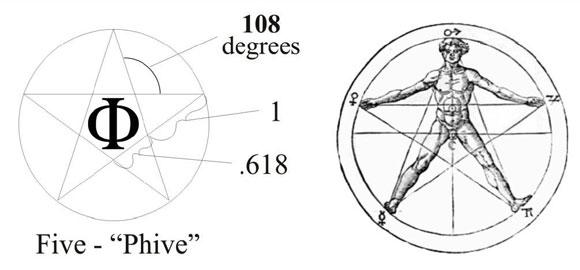 ML_Pentagram