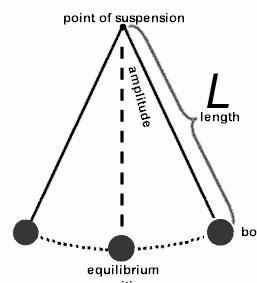 Pendulum_L