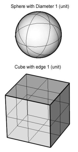 sphere_cube_1