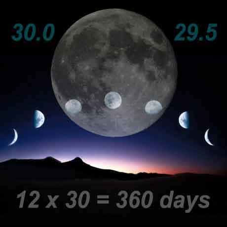360daysCalendar