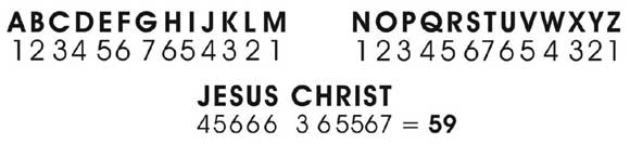 THE NUMEROLOGY OF THE HOLY NAME OF JESUS CHRIST - World