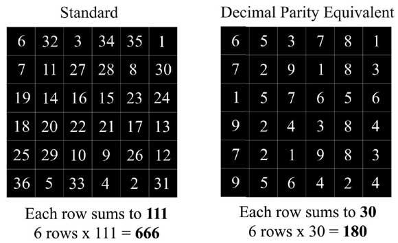 111_666_180_squares