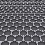 Graphene – the Scientific Find of the Century?