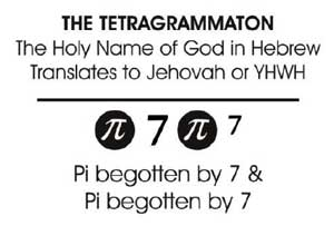 ELEVENTY ONE AND THE MAGIC SQUARE OF THE SUN - World Mysteries Blog