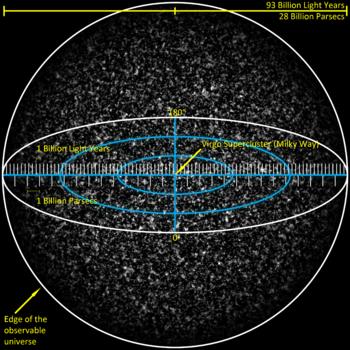 Observable_Universe