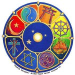 What are Major Religions of the World?