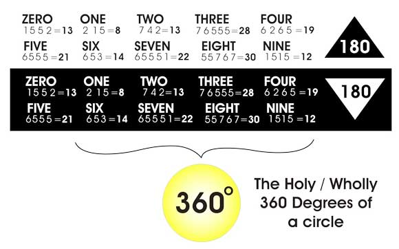 360_2x180
