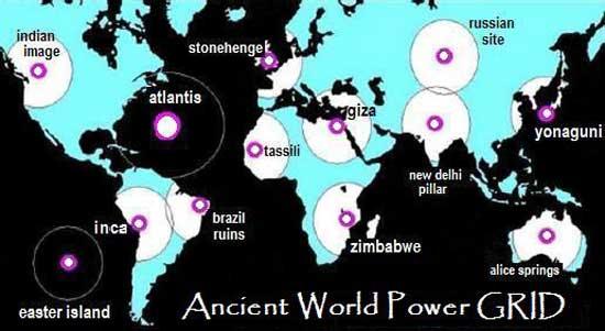 ATLANTIS-WORLD-GRID