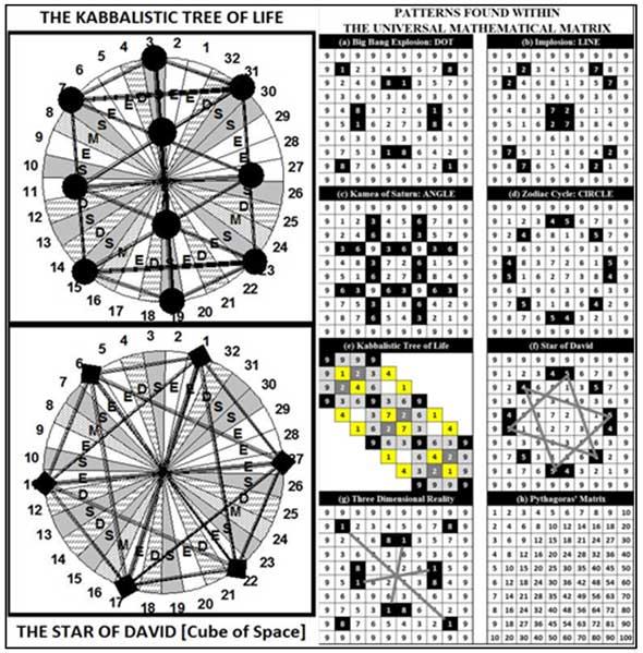 Matrix_patterns