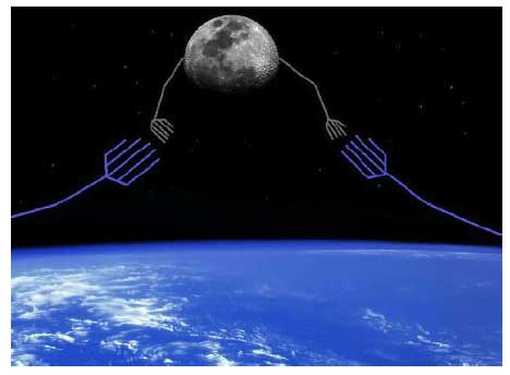 Moon_Earth_dance