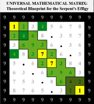 Serpent_blueprint