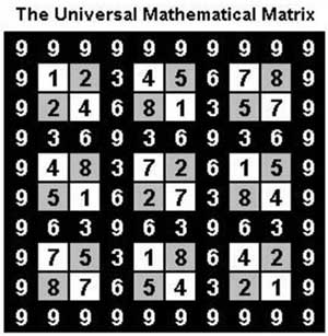 Universal_Math_Matrix