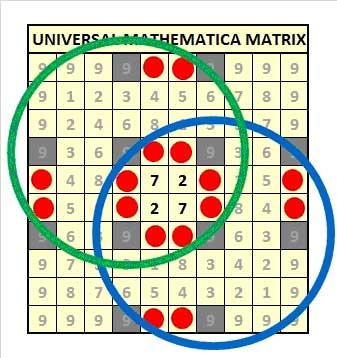 2727_matrix