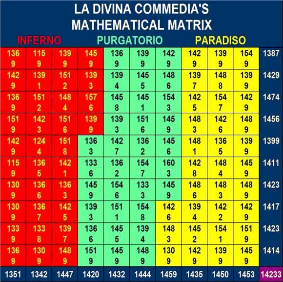 DivinaCommedia_Matrix