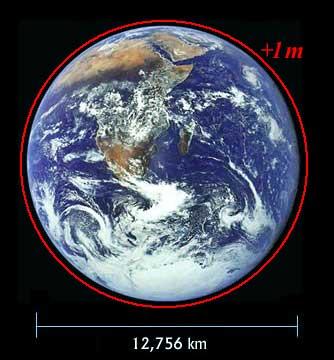 Earth_Plus1m