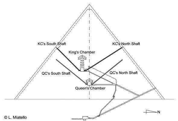 GP_shafts_chambers