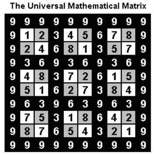 Universal_MMatrix