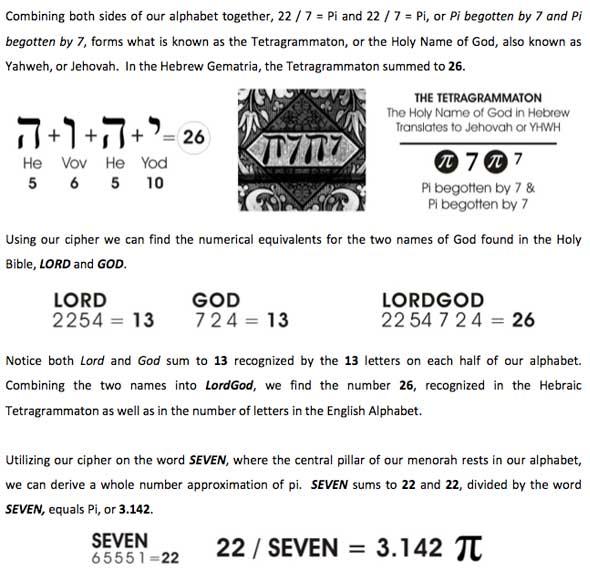 Cracking Pi Part 1 World Mysteries Blog