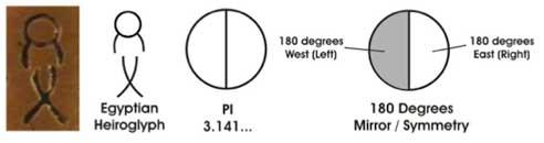 pi_msymmetry1
