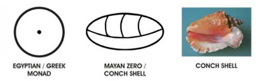 pi_shell