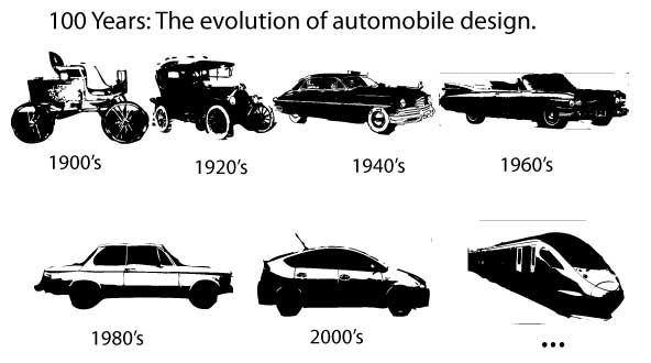 127 years of modern automobile evolution Wagon Clip Art Wagon Clip Art
