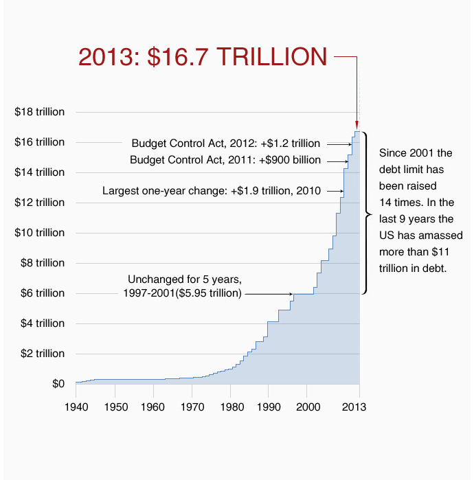 17trillion_debt