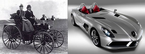 Post image for 127 years of modern automobile evolution