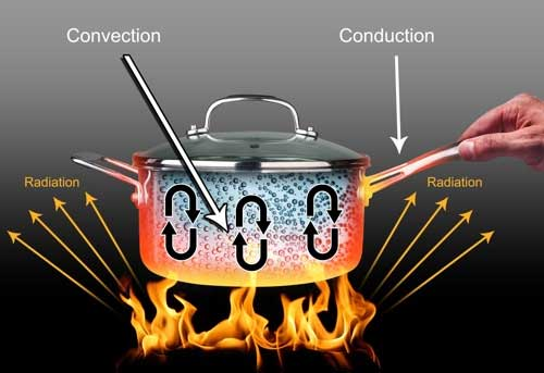 heat_conduction