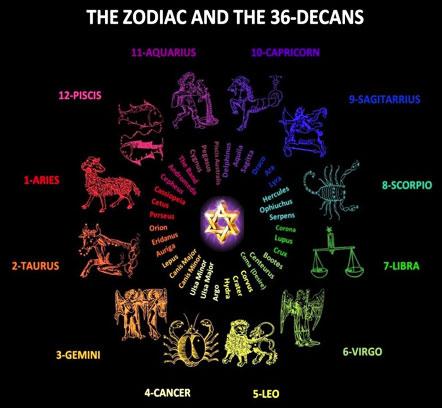 WJM_astrology2